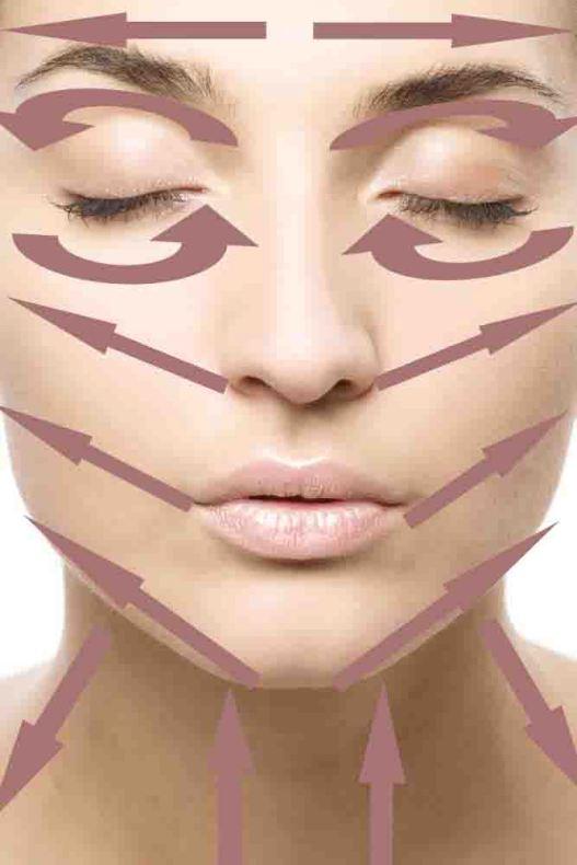 Các hướng massage da mặt