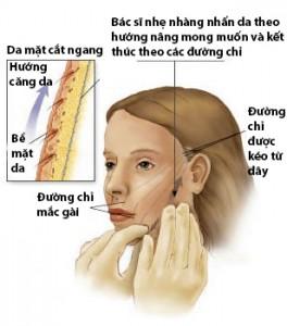 su-khac-nhau-giua-phuong-phap-cang-da-mat-noi-soi-va-dung-chi-sinh-hoc-7